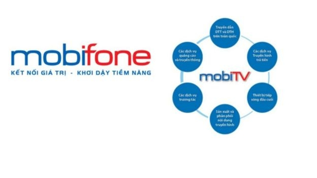 MobiTV - đứa con rơi của Mobifone và AVG