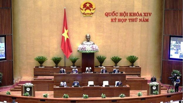 Quốc hội VN
