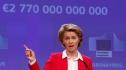 Covid-19: Liên Hiệp Châu Âu đề nghị 100 tỷ euro hỗ trợ người thất nghiệp